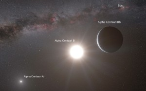 Alpha-Centauri-planet-illus-L-calcada-esoS-1024x640